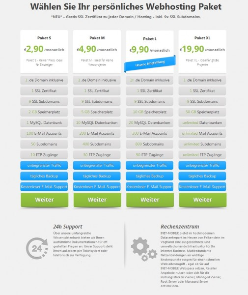 Webhosting Paket inkl. 1 .de Domain + SSL Zertifikat gratis